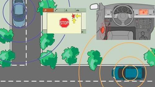 Innovative Technologien Car-to-Car-Kommunikation