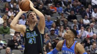 Basketball Basketball in der NBA