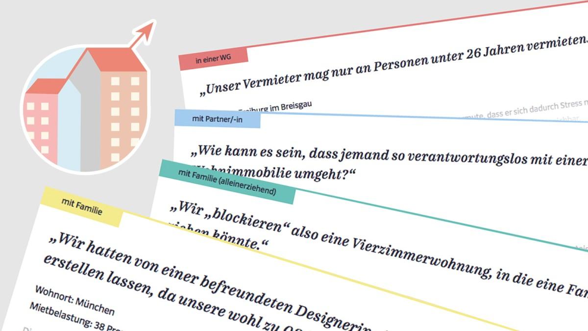 """Mietmarkt: """"Ich wohne in einer Schuhschachtel"""" - Wirtschaft - Süddeutsche.de"""