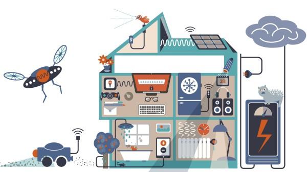 2smart Home Alle Informationen Zum Thema Smart Home Süddeutschede