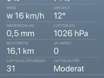 Apple Luftqualität