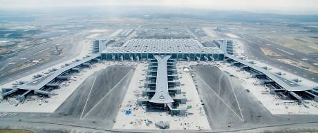 Luftfahrt Türkei