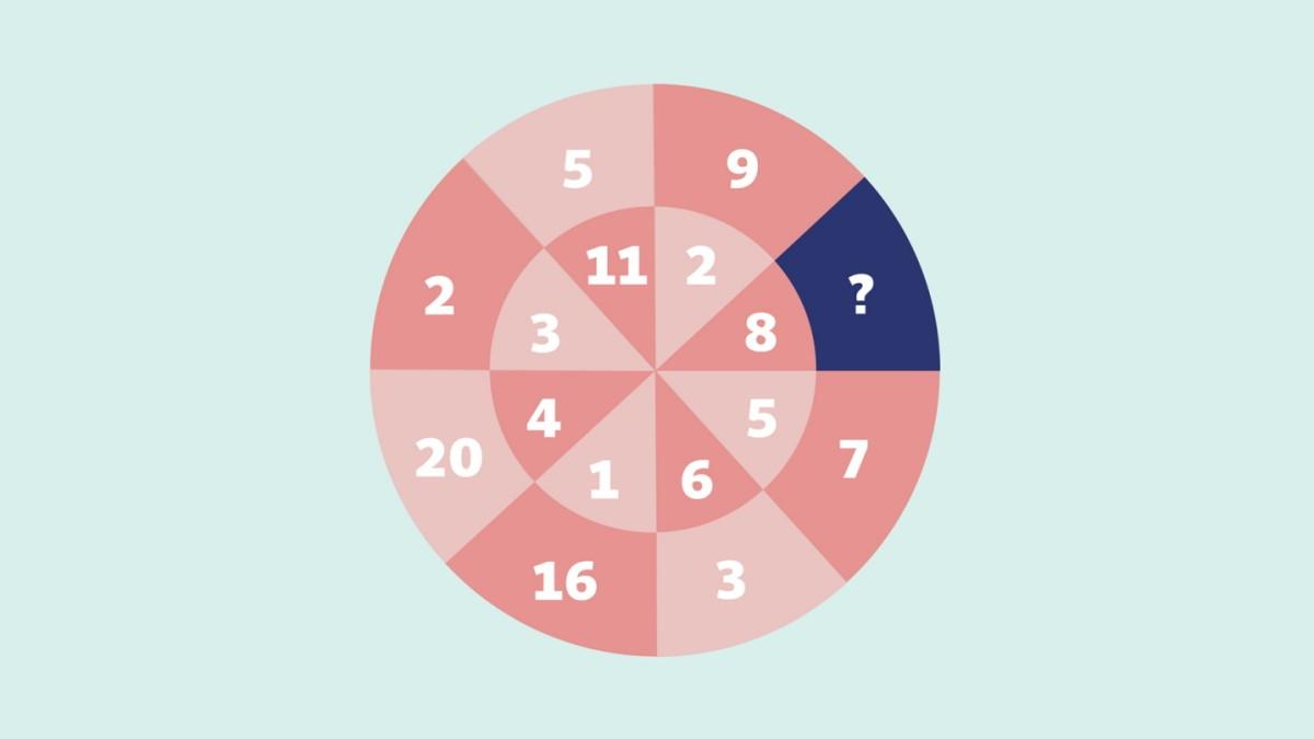 Knacken Sie den Zahlenkreis?