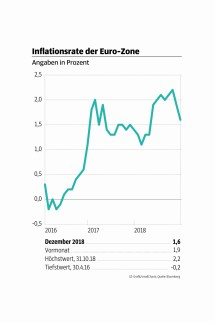 Boerse_Montag_Inflation