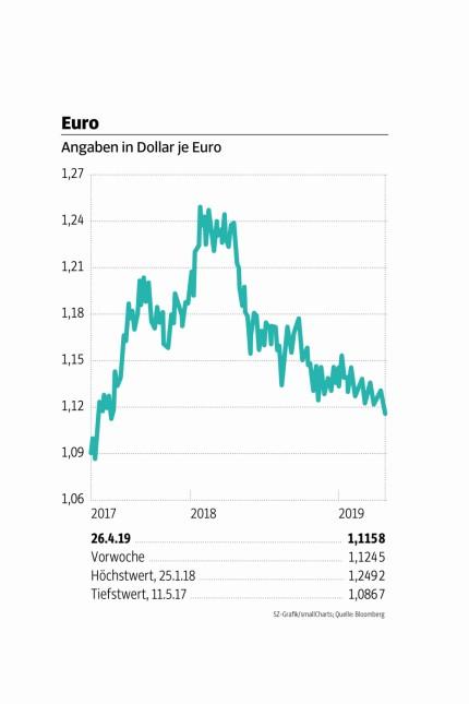 Euro_Boerse_Montag
