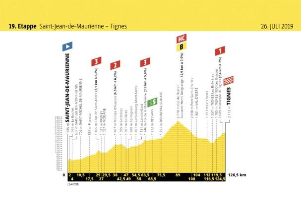 Tour de France Biga