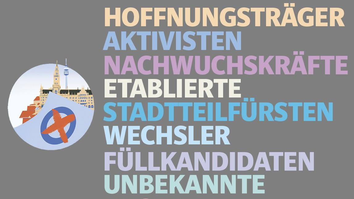 Kommunalwahl 2020 in München - Die Stadtrats-Kandidaten
