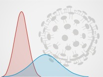 Corona exponentielles Wachstum Teaser