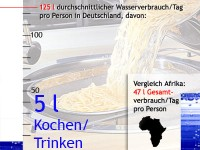durchschnittsverbrauch wasser