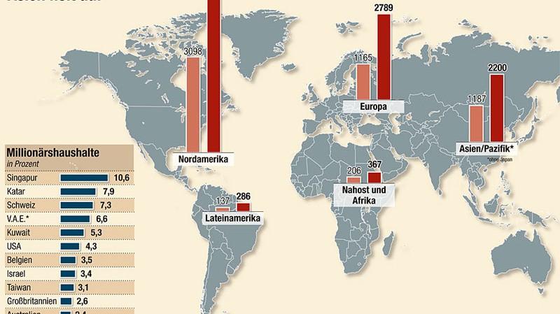 Geldanlage Vermögen weltweit