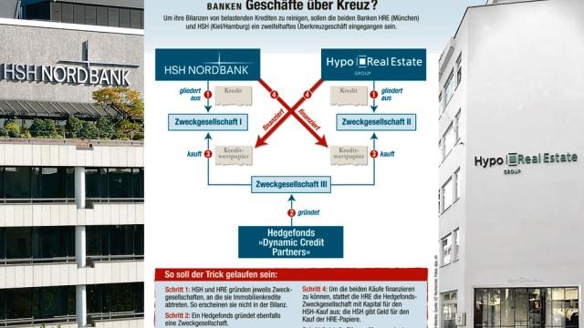 Krisenbanken HRE und HSH
