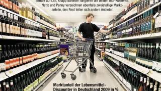 discounter supermarkt